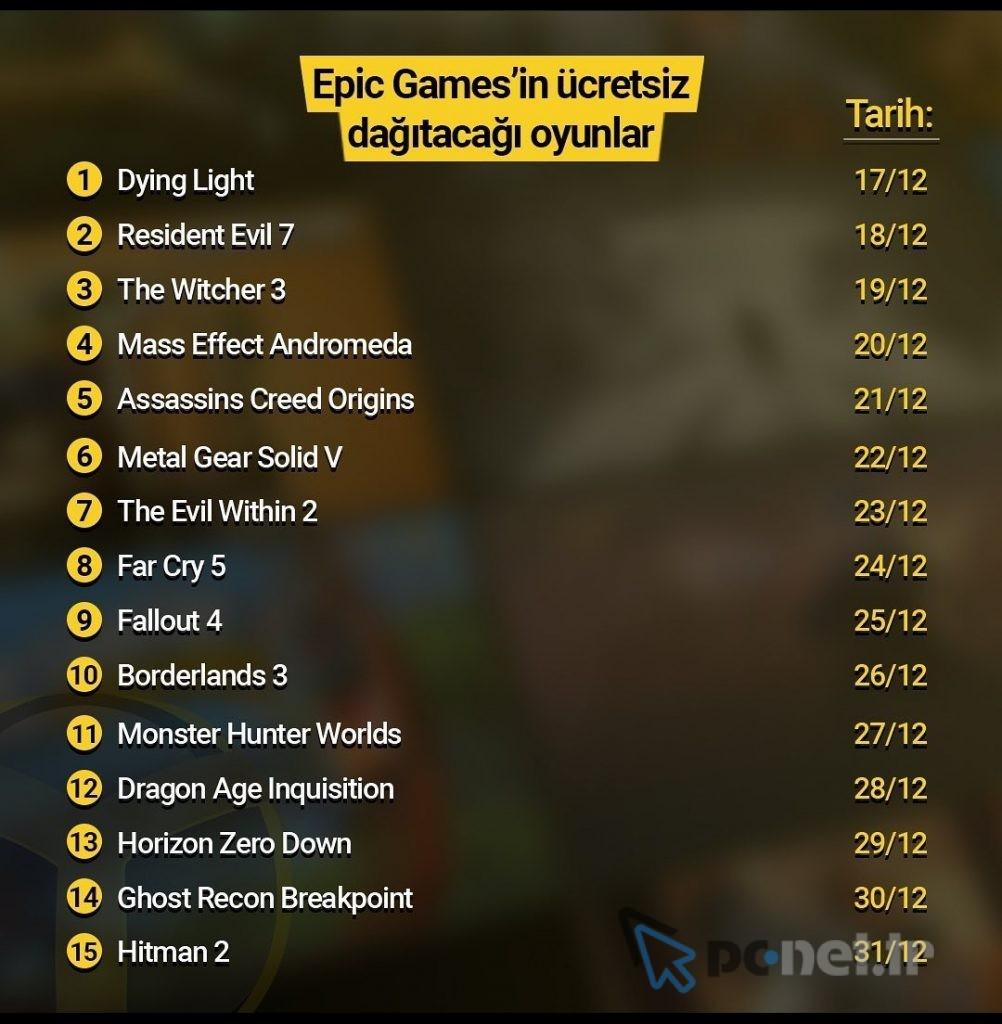 Epic Games 2020 Yılbaşı İçin Ücretsiz Oyun Veriyor